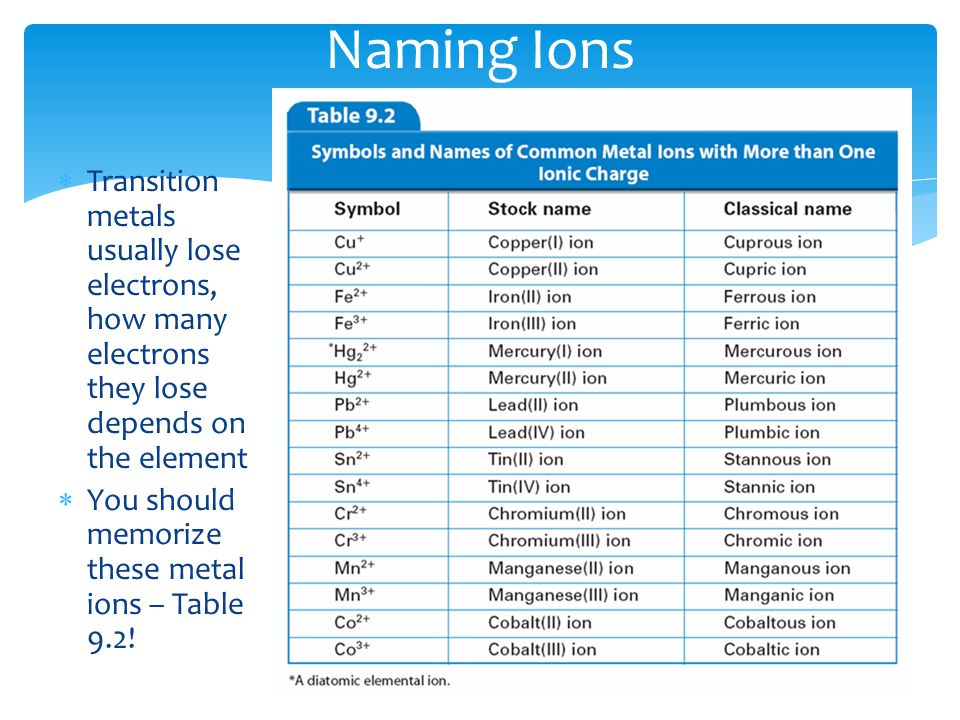  Transition metals usually lose electrons, how many electrons they lose depends on the element  You should memorize these metal ions – Table 9.2! Na