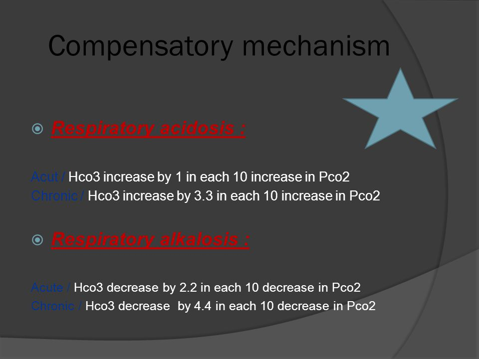 Compensatory mechanism  Respiratory acidosis : Acut / Hco3 increase by 1 in each 10 increase in Pco2 Chronic / Hco3 increase by 3.3 in each 10 increase in Pco2  Respiratory alkalosis : Acute / Hco3 decrease by 2.2 in each 10 decrease in Pco2 Chronic / Hco3 decrease by 4.4 in each 10 decrease in Pco2