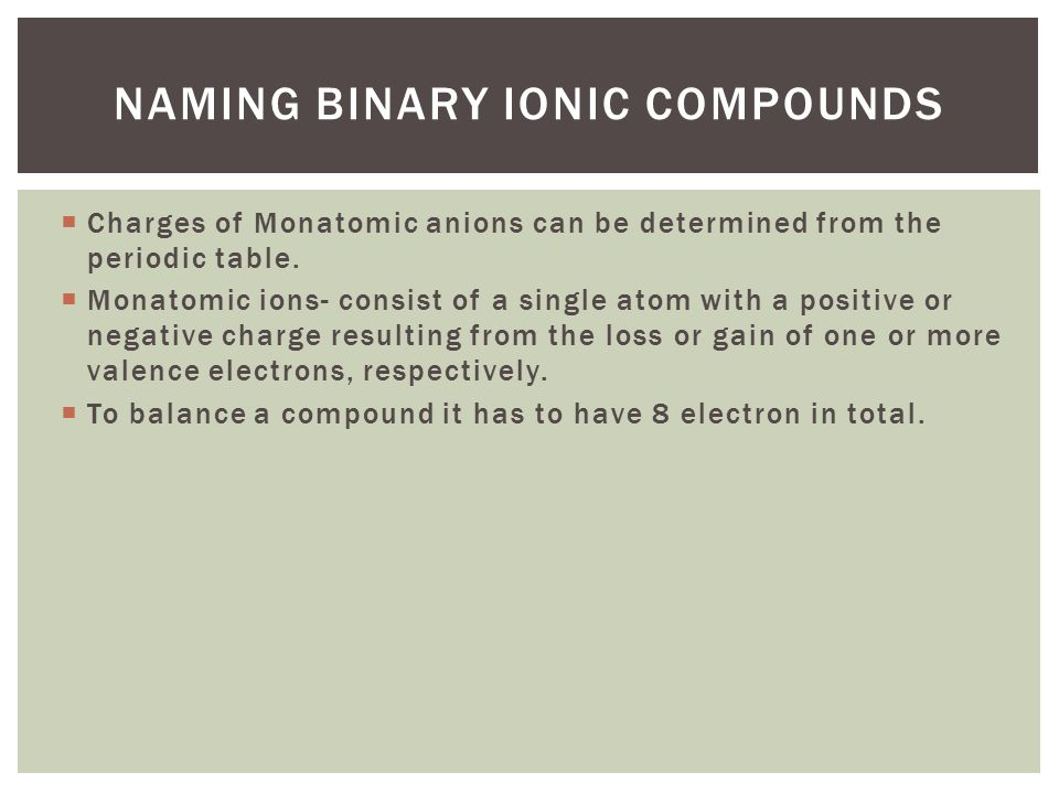  Charges of Monatomic anions can be determined from the periodic table.