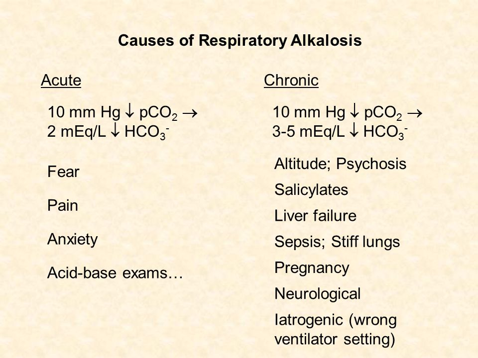 Causes of Respiratory Alkalosis Chronic 10 mm Hg  pCO 2  3-5 mEq/L  HCO 3 - Acute 10 mm Hg  pCO 2  2 mEq/L  HCO 3 - Fear Pain Acid-base exams… Anxiety Altitude; Psychosis Sepsis; Stiff lungs Liver failure Salicylates Pregnancy Neurological Iatrogenic (wrong ventilator setting)