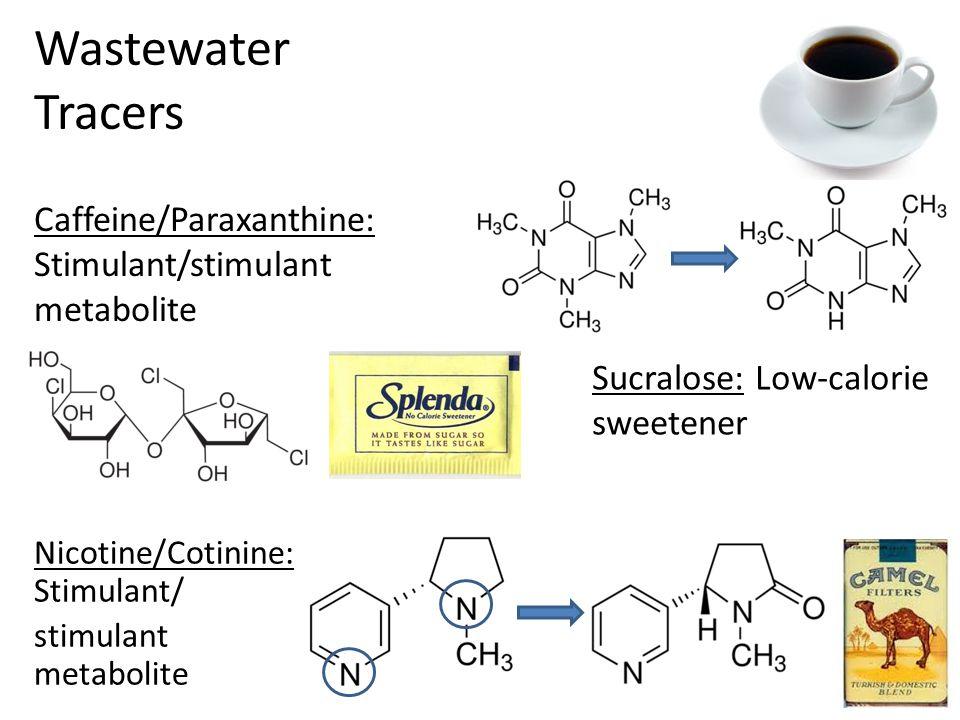 Wastewater Tracers Nicotine/Cotinine: Stimulant/ stimulant metabolite Sucralose: Low-calorie sweetener Caffeine/Paraxanthine: Stimulant/stimulant meta
