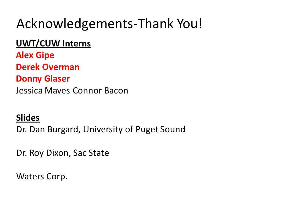 Acknowledgements-Thank You! Slides Dr. Dan Burgard, University of Puget Sound Dr. Roy Dixon, Sac State Waters Corp. UWT/CUW Interns Alex Gipe Derek Ov