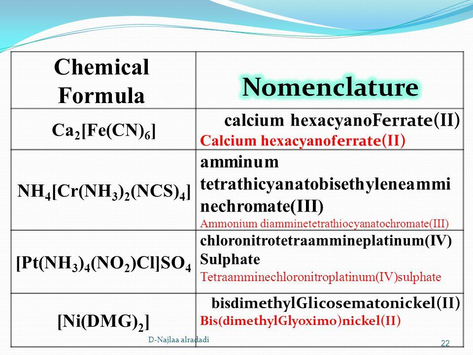 22 Chemical Formula calcium hexacyano Ferrate(II) Calcium hexacyanof errate(II) Ca 2 [Fe(CN) 6 ] amminum tetrathicyanatobisethyleneammi nechromate(III) Ammonium diamminetetrathiocyanatochromate(III) NH 4 [Cr(NH 3 ) 2 (NCS) 4 ] chloronitrotetraammineplatinum(IV) Sulphate Tetraamminechloronitroplatinum(IV)sulphate [Pt(NH 3 ) 4 (NO 2 )Cl]SO 4 bisdi methylGlicosematonickel(II) Bis(di methylGlyoximo)nickel(II) [Ni(DMG) 2 ]