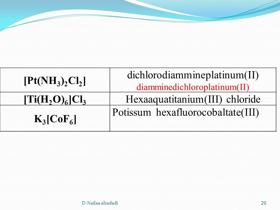 29 dichlorodiammineplatinum(II) diamminedichloroplatinum(II) [Pt(NH 3 ) 2 Cl 2 ] Hexaaquatitanium(III) chloride[Ti(H 2 O) 6 ]Cl 3 hexafluorocobaltate(III) Potissum K 3 [CoF 6 ]