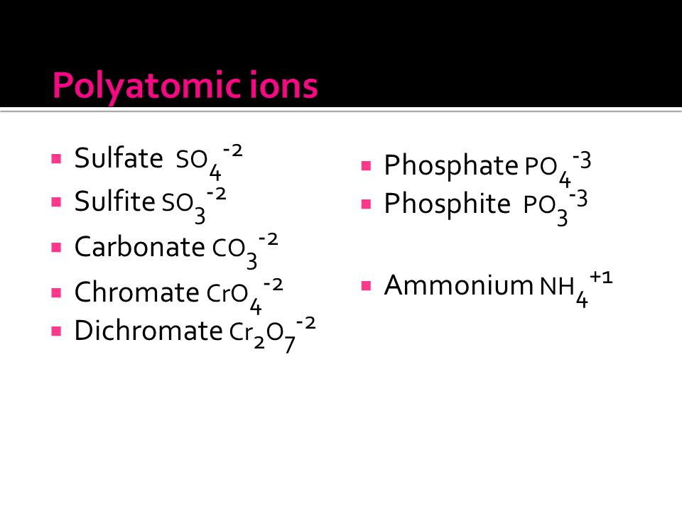  Sulfate SO 4 -2  Sulfite SO 3 -2  Carbonate CO 3 -2  Chromate CrO 4 -2  Dichromate Cr 2 O 7 -2  Phosphate PO 4 -3  Phosphite PO 3 -3  Ammonium NH 4 +1