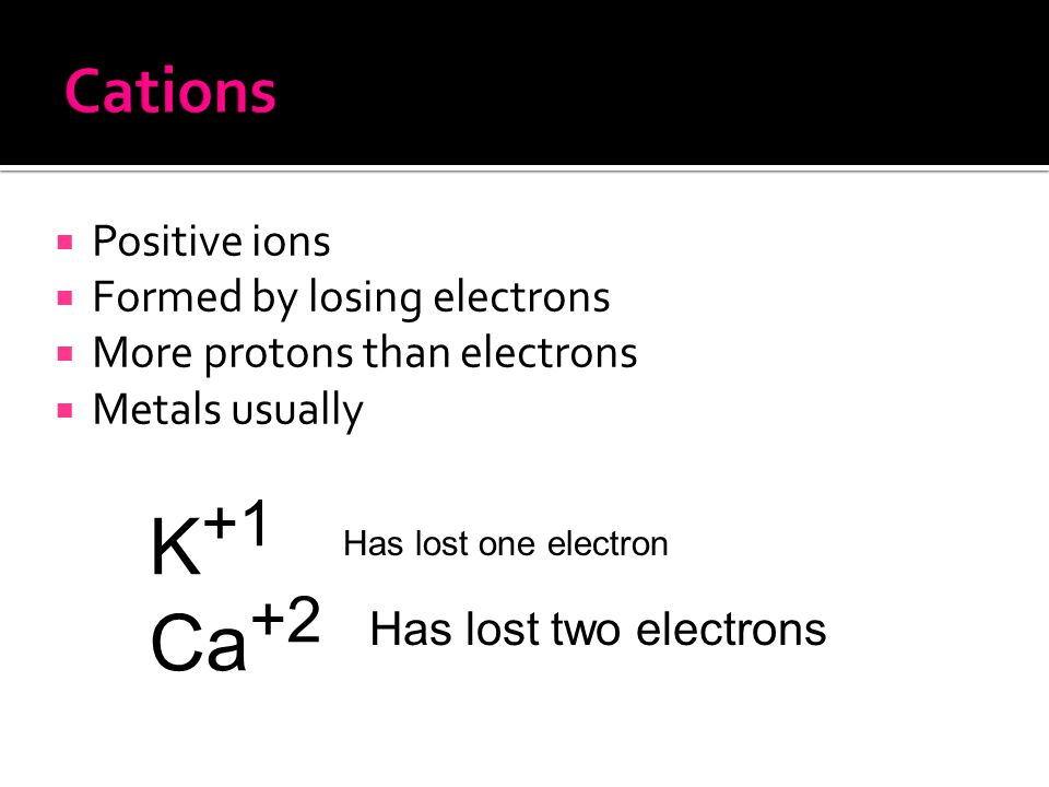  A negative ion  Has gained electrons  Non metals  Charge is written as a superscript on the right.