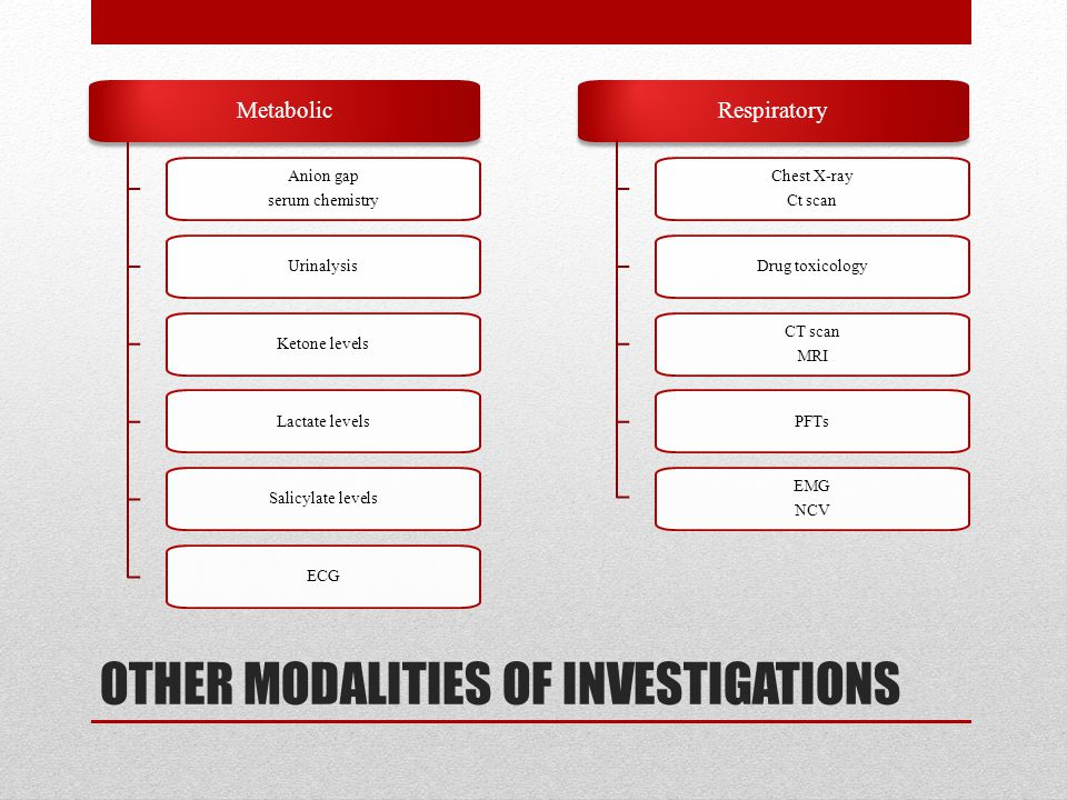 OTHER MODALITIES OF INVESTIGATIONS Metabolic Anion gap serum chemistry Urinalysis Ketone levels Lactate levels Salicylate levels ECG Respiratory Chest