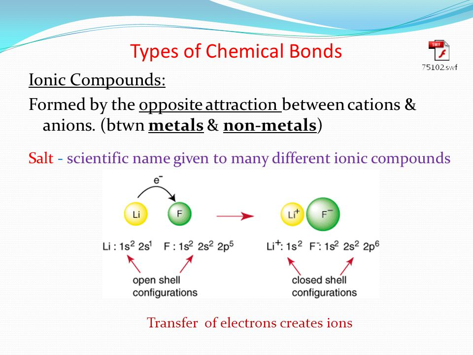 Types of Chemical Bonds Ionic Compounds: Formed by the opposite attraction between cations & anions. (btwn metals & non-metals) Salt - scientific name
