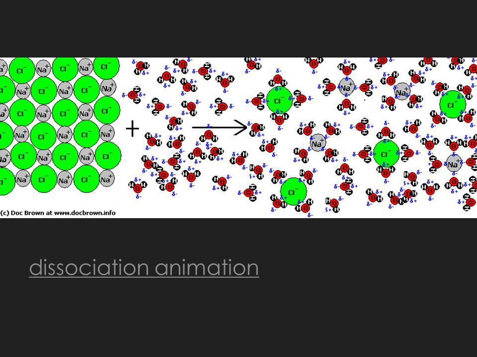 dissociation animation