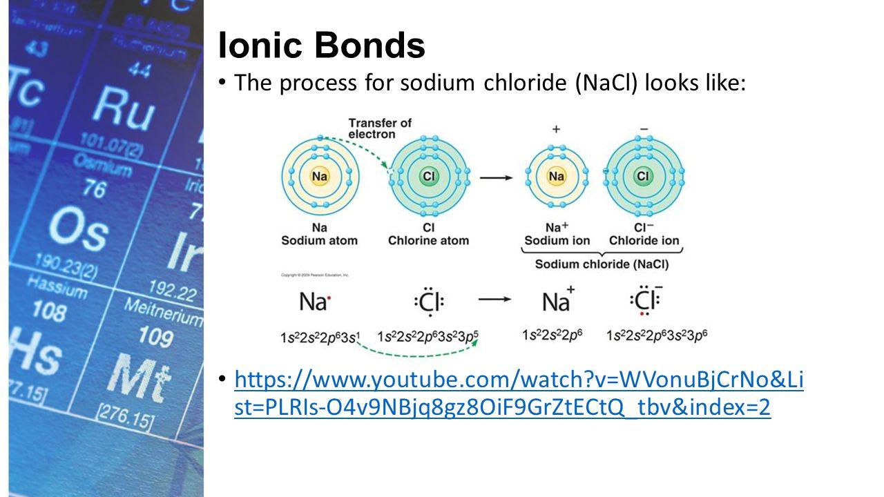 Ionic Bonds The process for sodium chloride (NaCl) looks like: https://www.youtube.com/watch v=WVonuBjCrNo&Li st=PLRIs-O4v9NBjq8gz8OiF9GrZtECtQ_tbv&index=2 https://www.youtube.com/watch v=WVonuBjCrNo&Li st=PLRIs-O4v9NBjq8gz8OiF9GrZtECtQ_tbv&index=2
