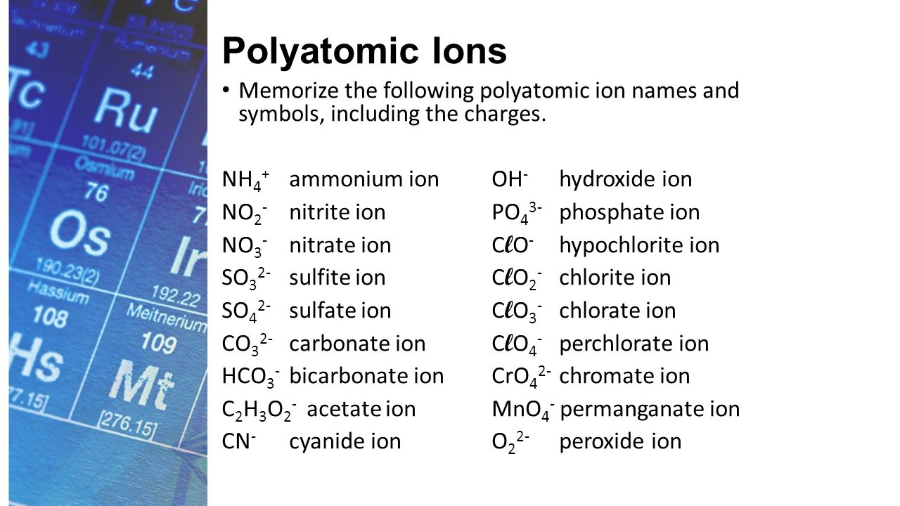 Ionic compounds formation of ions many of the properties of the polyatomic ions memorize the following polyatomic ion names and symbols including the charges biocorpaavc