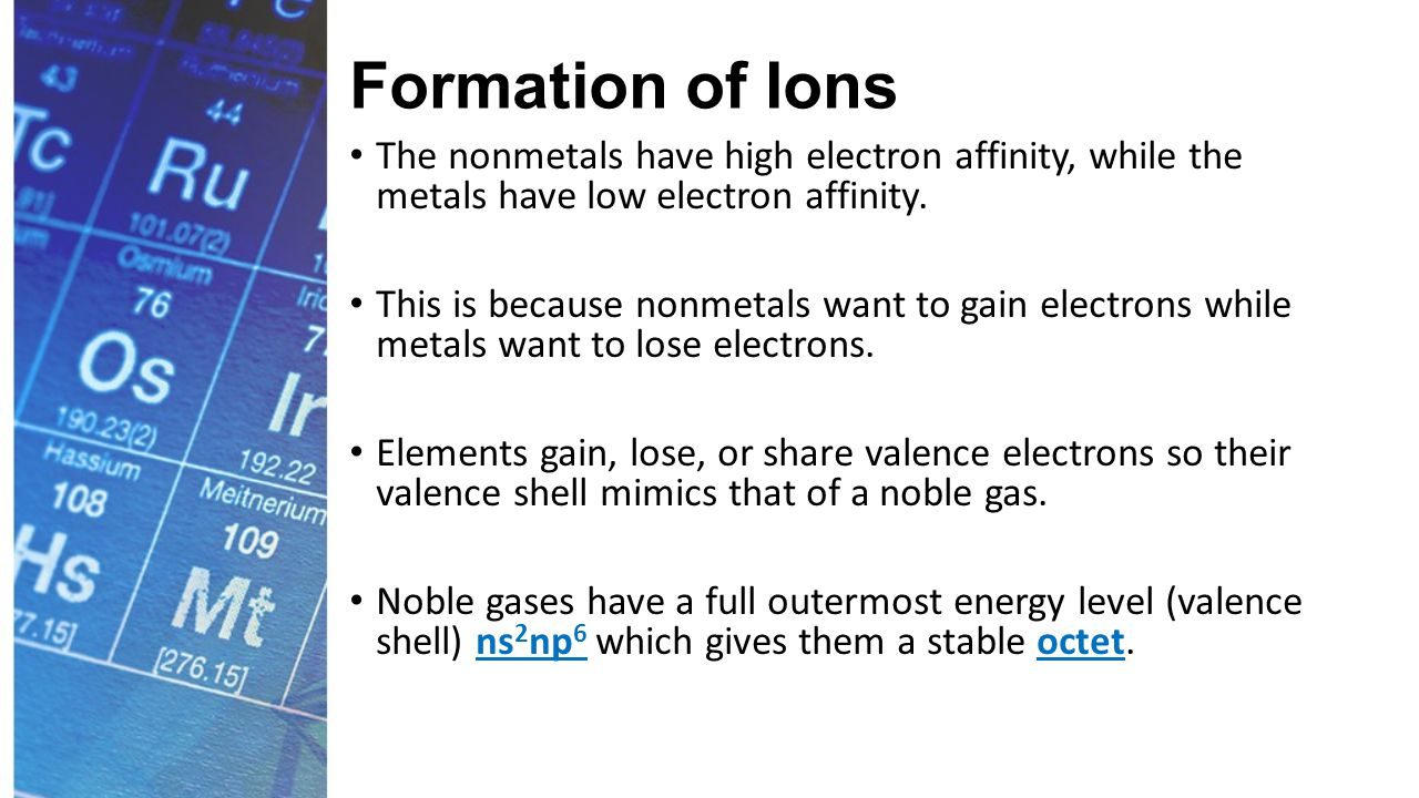 Example Write the symbol for the ions formed from: Cesium Cs + Beryllium Be 2+ or Be +2 Aluminum Al 3+ or Al +3 Fluorine F - Oxygen O 2- or O -2