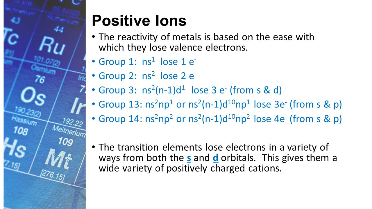 Positive Ions The reactivity of metals is based on the ease with which they lose valence electrons.