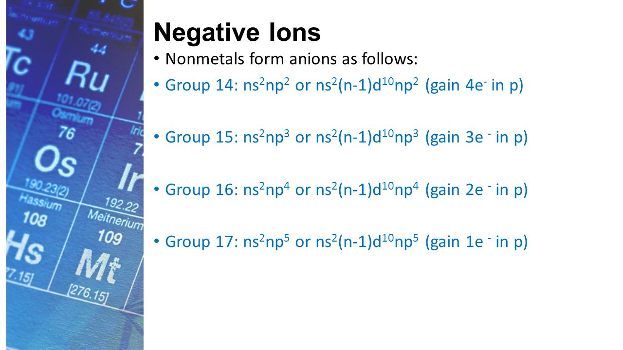 Ionic Bonds Oppositely charge ions attract one another.