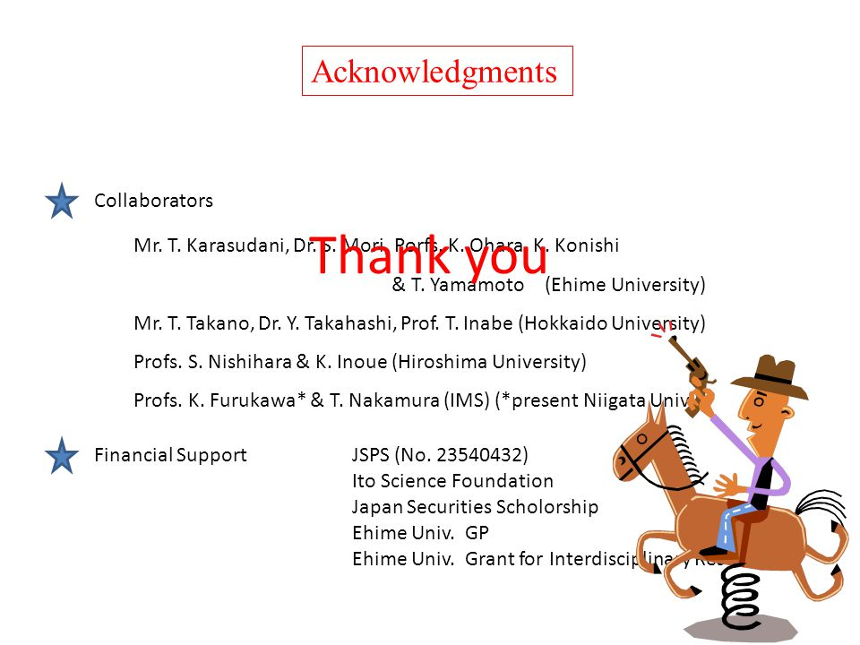 Acknowledgments Financial Support JSPS (No.