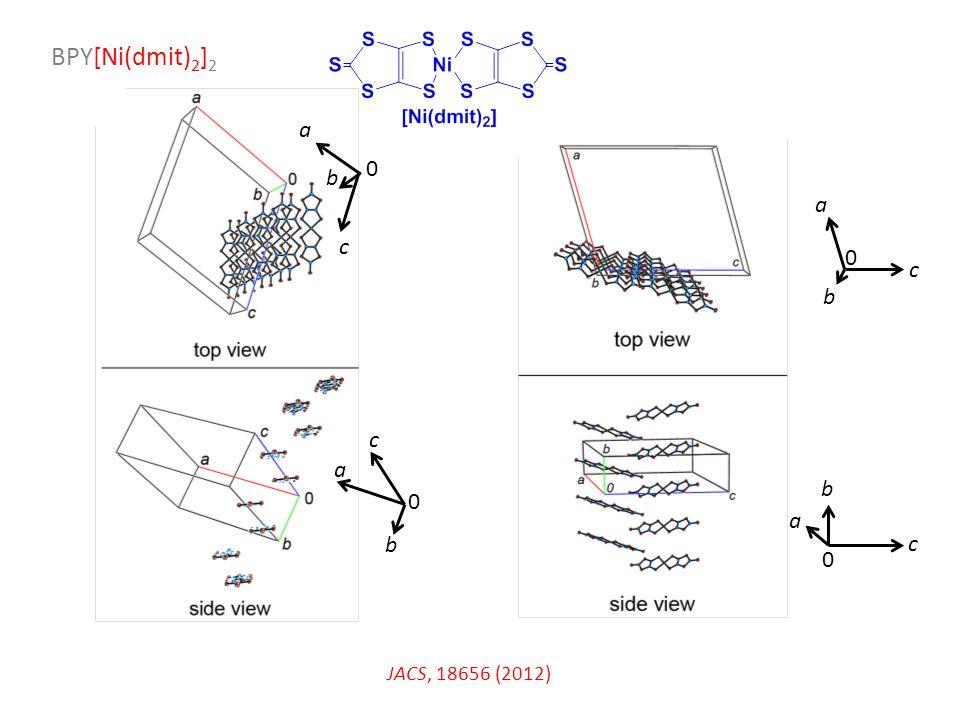 BPY[Ni(dmit) 2 ] 2 c b a 0 b a c 0 a c b 0 a c 0 b JACS, 18656 (2012)