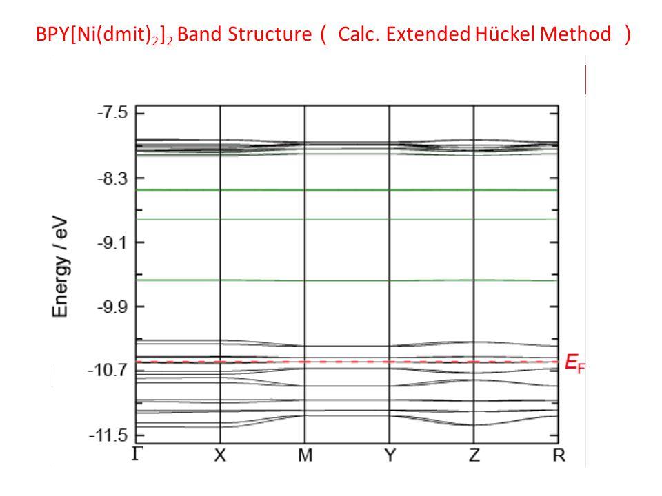 BPY[Ni(dmit) 2 ] 2 Band Structure ( Calc.