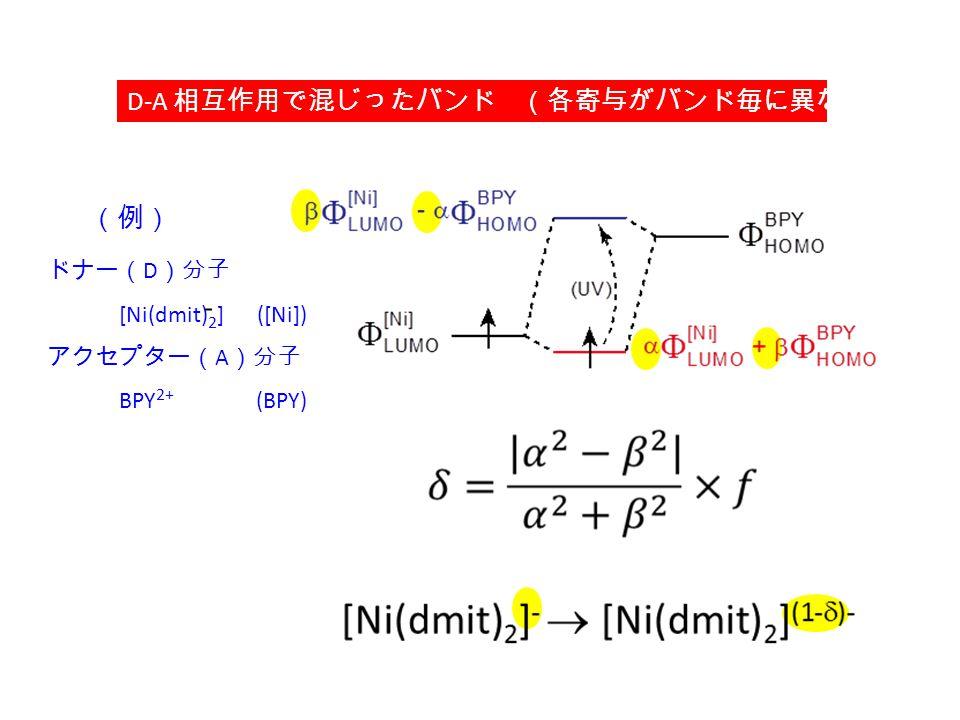 D-A 相互作用で混じったバンド (各寄与がバンド毎に異なる) (例) ドナー( D )分子 [Ni(dmit) 2 ] ([Ni]) アクセプター( A )分子 BPY 2+ (BPY) - 電荷移動= Charge Transfer (CT)