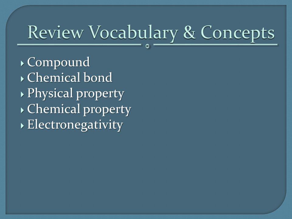  Compound  Chemical bond  Physical property  Chemical property  Electronegativity