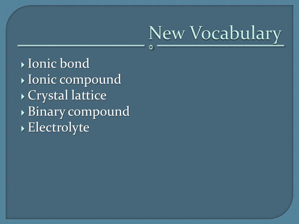  Ionic bond  Ionic compound  Crystal lattice  Binary compound  Electrolyte