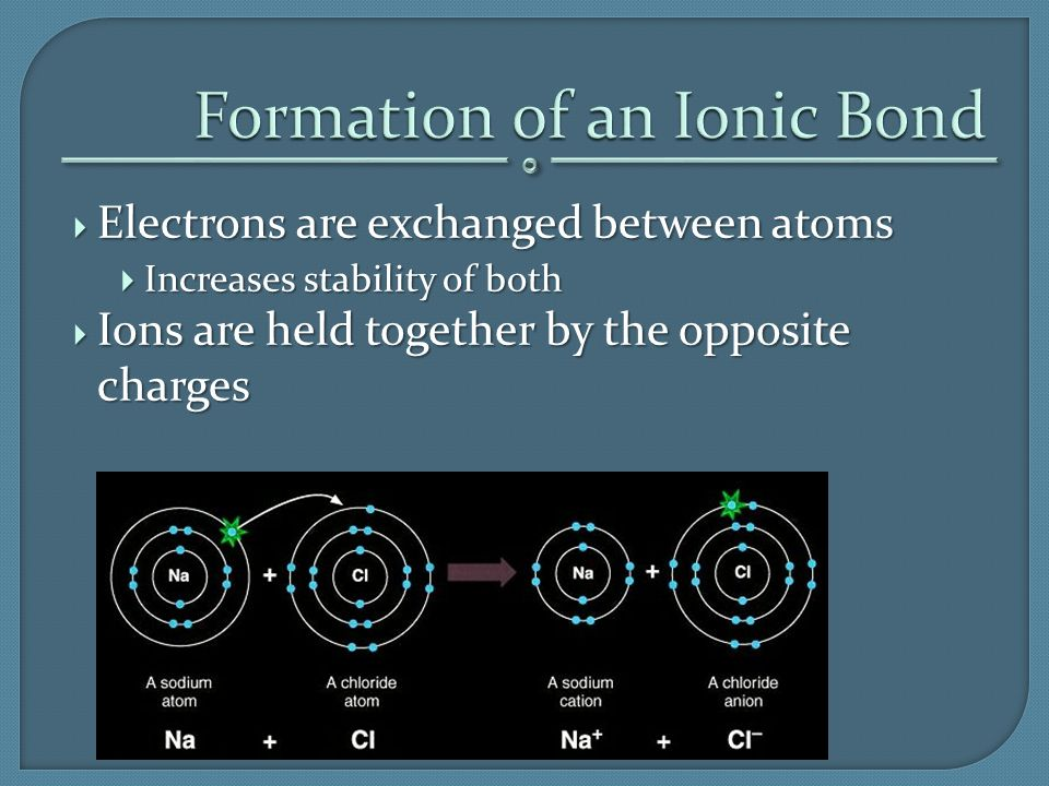  Electrons are exchanged between atoms  Increases stability of both  Ions are held together by the opposite charges