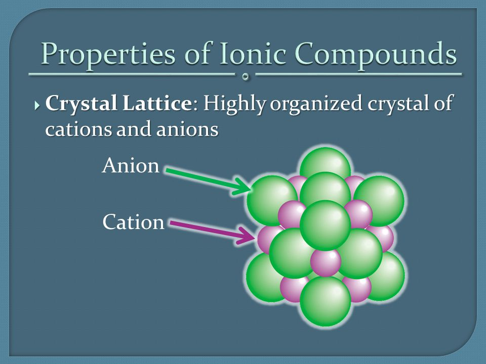  Crystal Lattice: Highly organized crystal of cations and anions Anion Cation