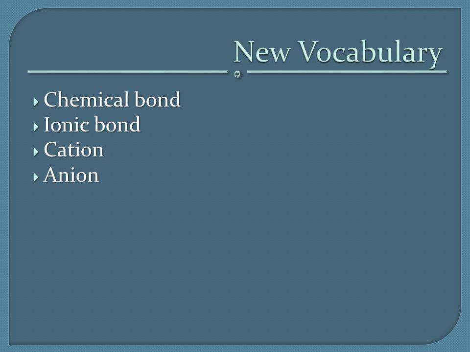  Chemical bond  Ionic bond  Cation  Anion
