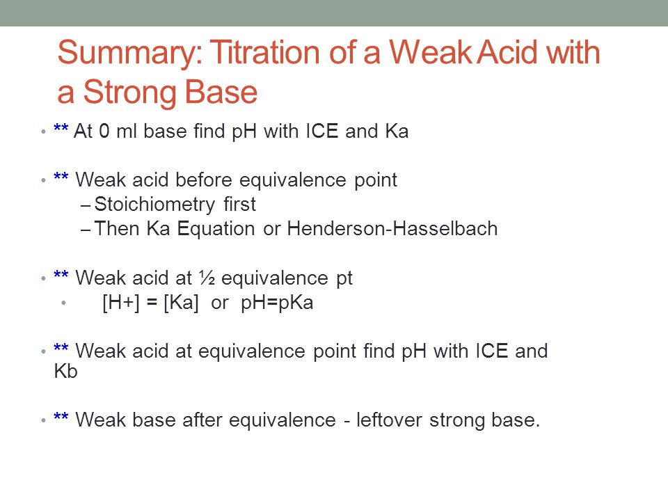 Summary: Titration of a Weak Acid with a Strong Base ** At 0 ml base find pH with ICE and Ka ** Weak acid before equivalence point – Stoichiometry fir