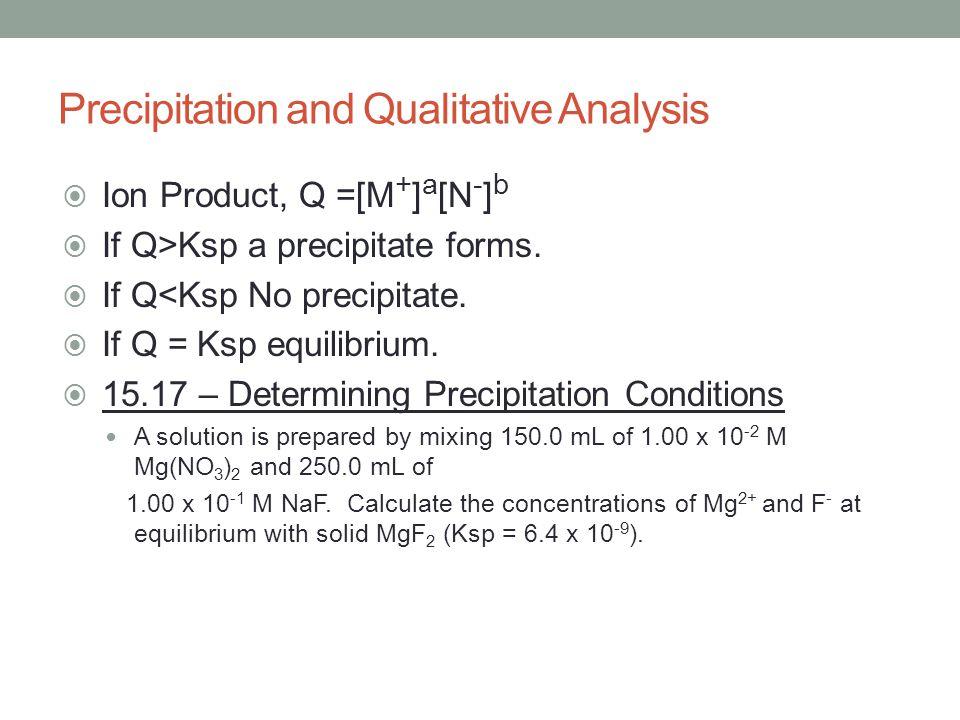 Precipitation and Qualitative Analysis  Ion Product, Q =[M + ] a [N - ] b  If Q>Ksp a precipitate forms.