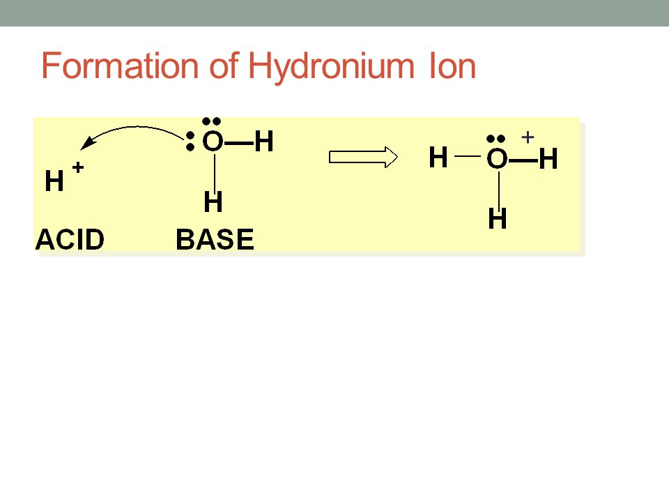Formation of Hydronium Ion +