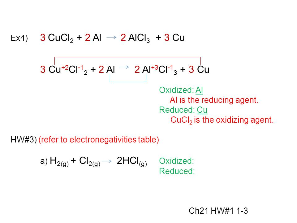 Ex4) 3 CuCl 2 + 2 Al 2 AlCl 3 + 3 Cu 3 Cu +2 Cl -1 2 + 2 Al 2 Al +3 Cl -1 3 + 3 Cu Oxidized: Al Al is the reducing agent.