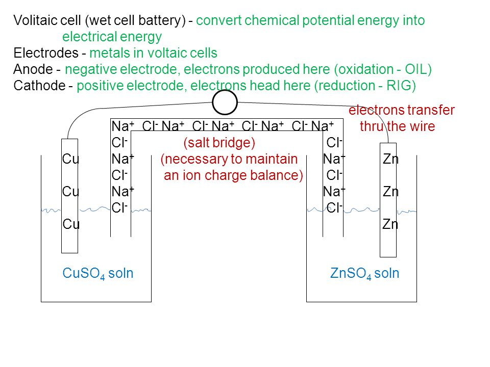 Volitaic cell (wet cell battery) - convert chemical potential energy into electrical energy Electrodes - metals in voltaic cells Anode - negative electrode, electrons produced here (oxidation - OIL) Cathode - positive electrode, electrons head here (reduction - RIG) electrons transfer Na + Cl - Na + Cl - Na + Cl - Na + Cl - Na + thru the wire Cl - (salt bridge) Cl - CuNa + (necessary to maintain Na + Zn Cl - an ion charge balance) Cl - CuNa + Na + Zn Cl - Cu Zn CuSO 4 soln ZnSO 4 soln