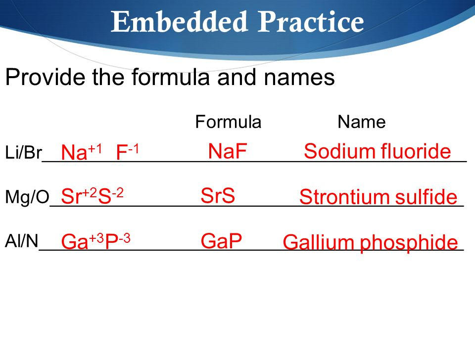 Provide the formula and names Embedded Practice FormulaName Li/Br_________________________________________ Mg/O________________________________________ Al/N_________________________________________ Na +1 F -1 Sodium fluoride Sr +2 S -2 Strontium sulfide NaF SrS Ga +3 P -3 Gallium phosphide GaP