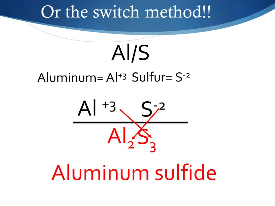 Or the switch method!! Al/S Sulfur= S -2 Aluminum= Al +3 Al +3 S -2 Al 2 S3S3 Aluminum sulfide