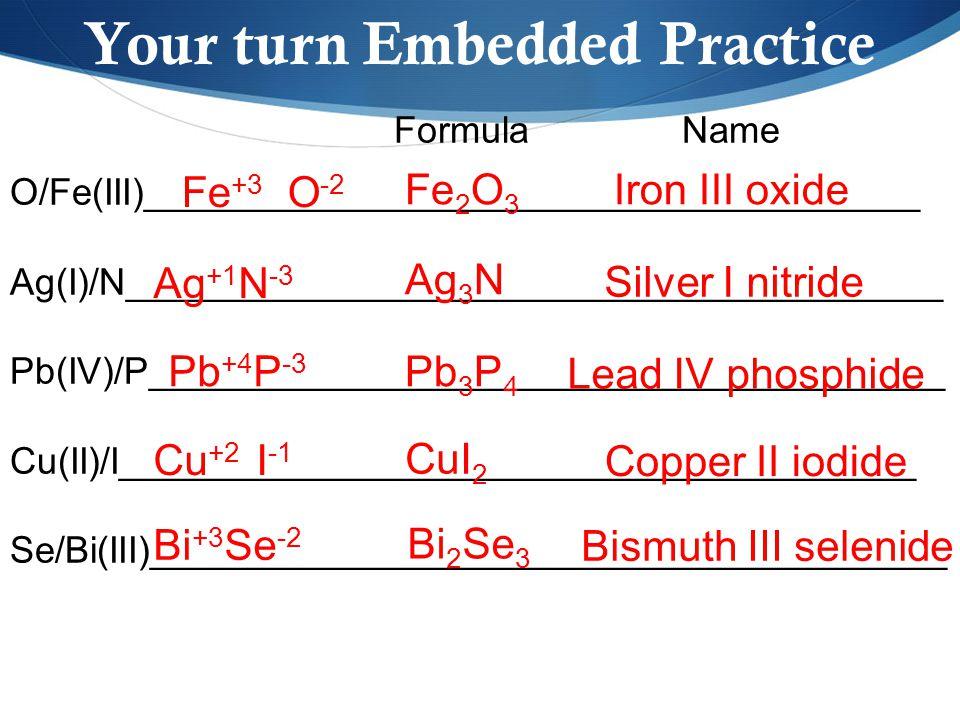 Your turn Embedded Practice FormulaName O/Fe(III)_____________________________________ Ag(I)/N_______________________________________ Pb(IV)/P______________________________________ Cu(II)/I______________________________________ Se/Bi(III)______________________________________ Fe +3 O -2 Iron III oxide Ag +1 N -3 Silver I nitride Fe 2 O 3 Ag 3 N Pb +4 P -3 Lead IV phosphide Pb 3 P 4 Cu +2 I -1 Copper II iodide CuI 2 Bi +3 Se -2 Bismuth III selenide Bi 2 Se 3