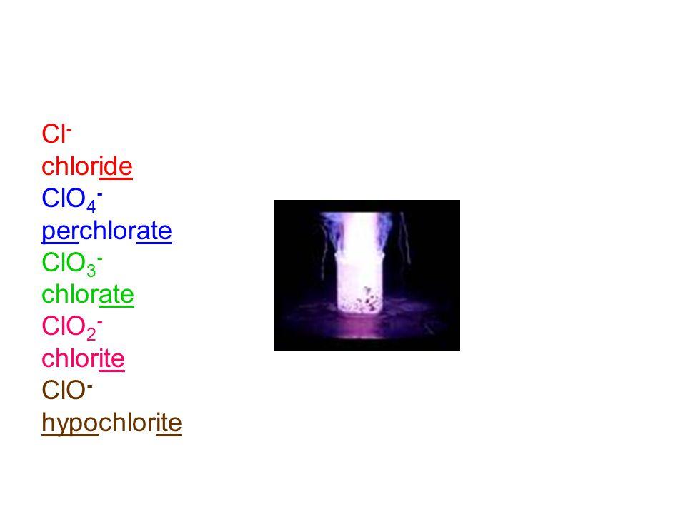 N3-N3- nitride NO 2 - nitrite NO 3 - nitrate