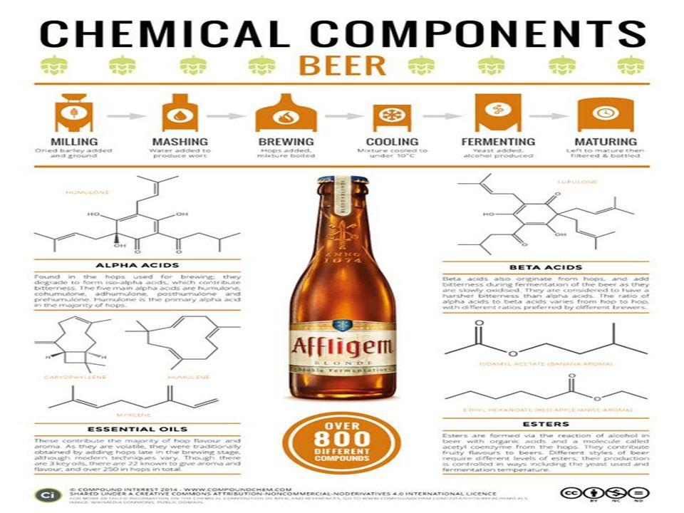 Caffeine - 1,3,7-trimethylxanthine Theobromine - 3,7-dimethyl-1H-purine-2,6-dione Capsaicin - 8-methyl-N-vanillyl-6-nonenamide