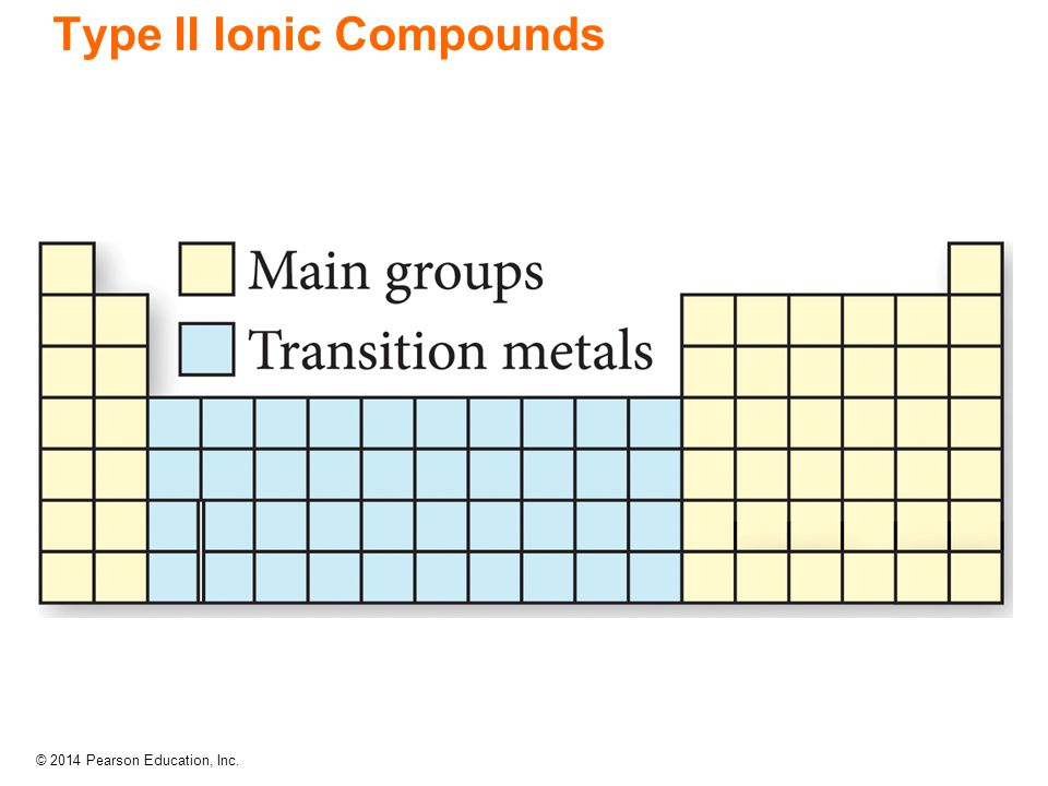 © 2014 Pearson Education, Inc. Type II Ionic Compounds