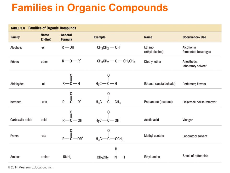 © 2014 Pearson Education, Inc. Families in Organic Compounds