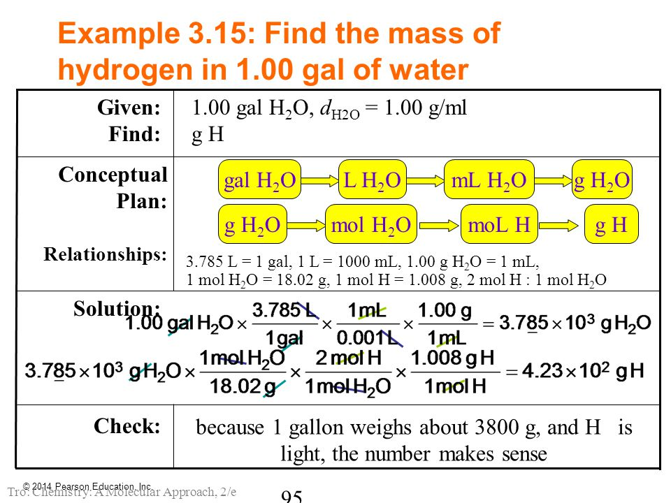 © 2014 Pearson Education, Inc. Example 3.15: Find the mass of hydrogen in 1.00 gal of water because 1 gallon weighs about 3800 g, and H is light, the