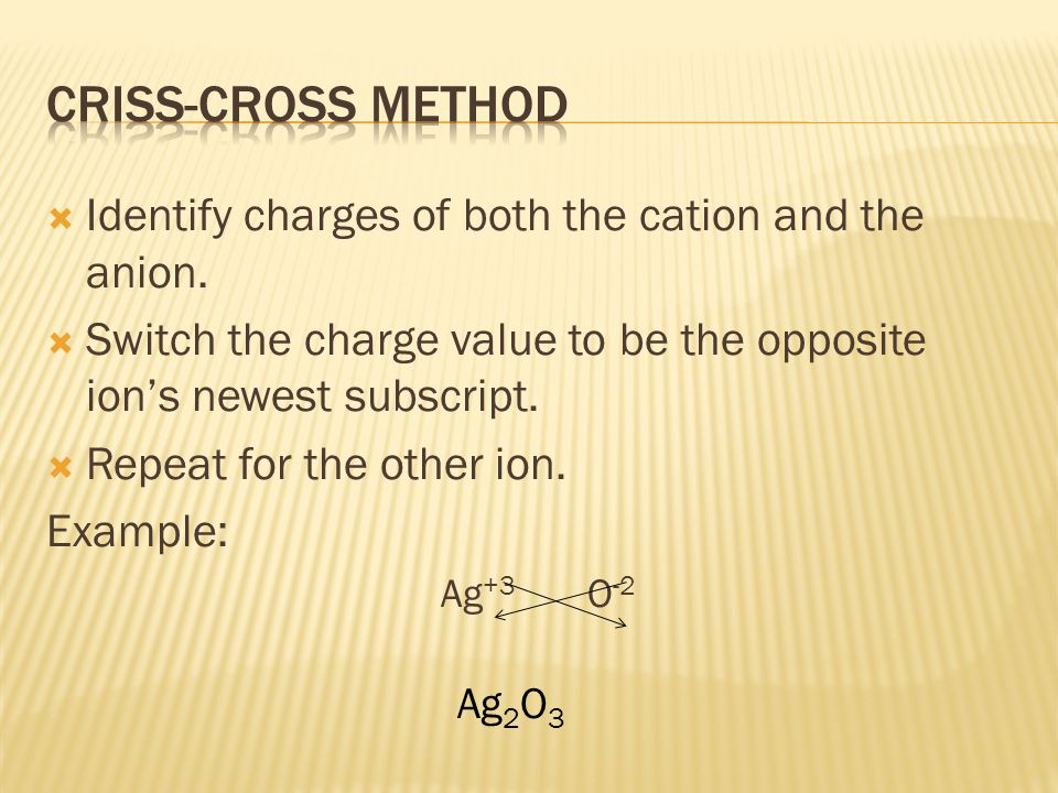  Write the correct formula for the following cation and anion pairs: 1.