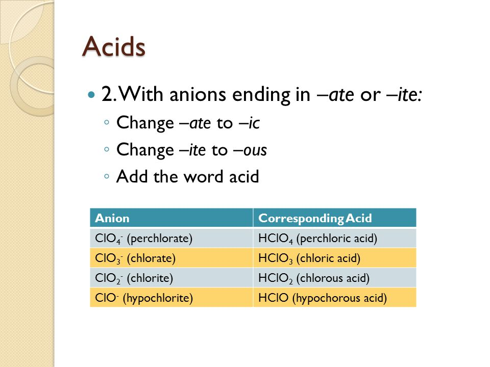 Acids 2. With anions ending in –ate or –ite: ◦ Change –ate to –ic ◦ Change –ite to –ous ◦ Add the word acid AnionCorresponding Acid ClO 4 - (perchlora