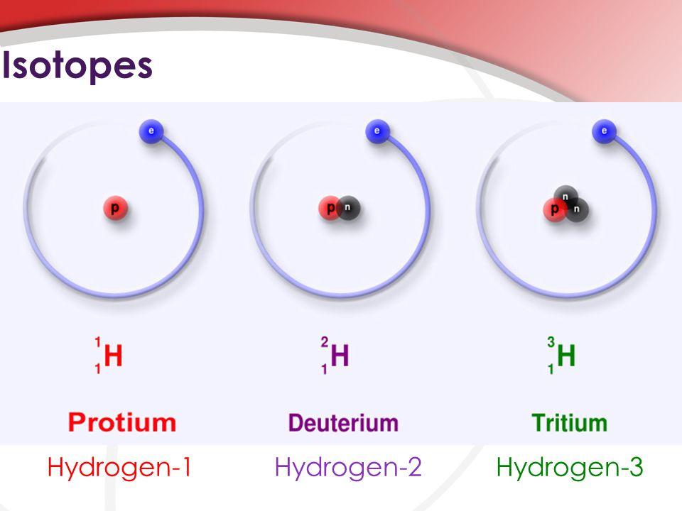 Isotopes Hydrogen-1Hydrogen-2Hydrogen-3