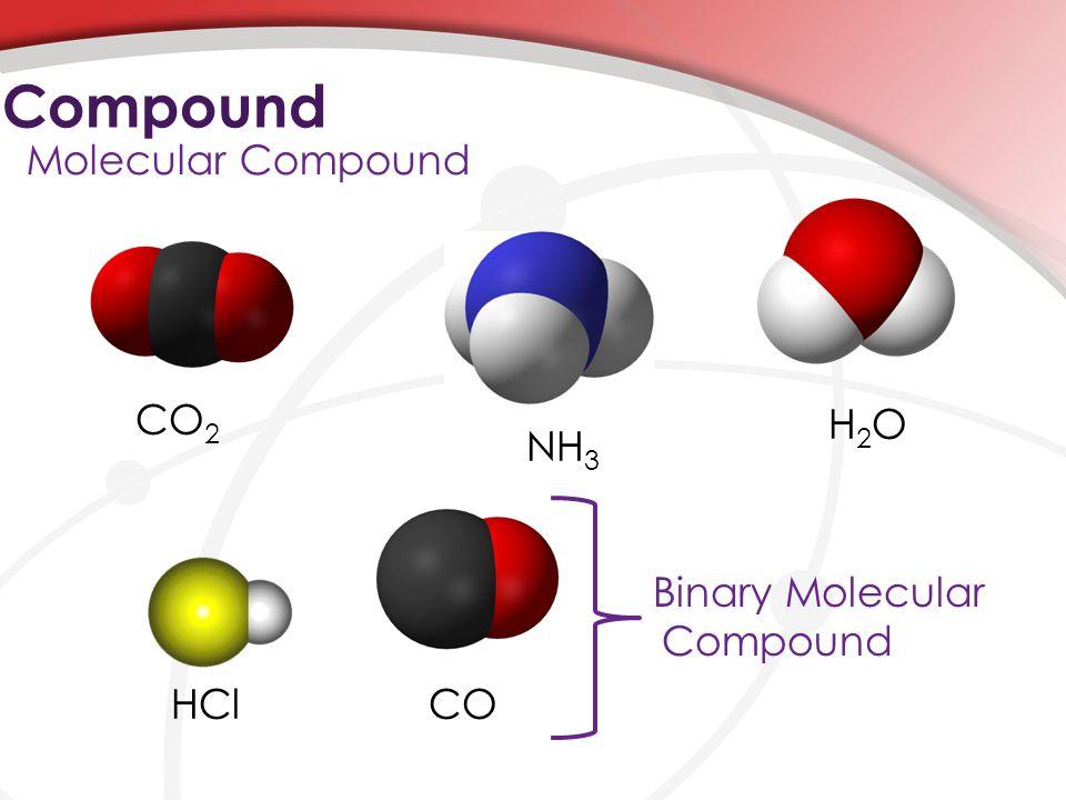 Compound Molecular Compound HClCO H2OH2O NH 3 CO 2 Binary Molecular Compound