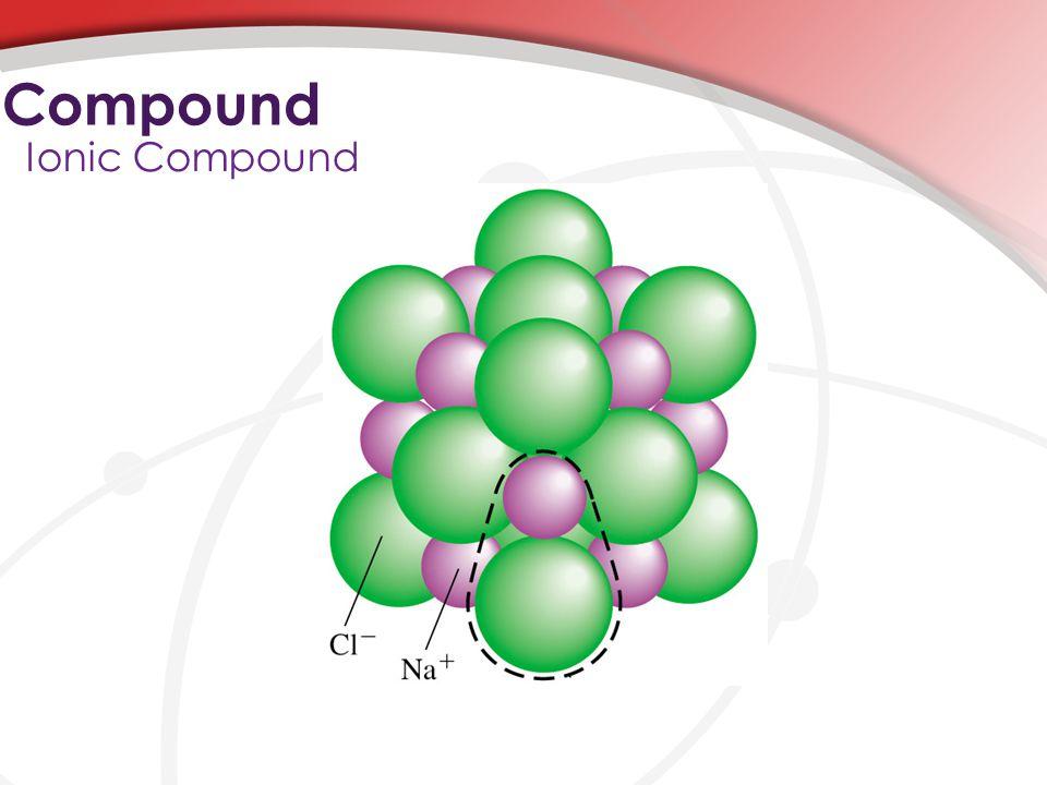 Compound Ionic Compound