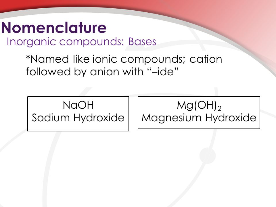 """Nomenclature Inorganic compounds: Bases *Named like ionic compounds; cation followed by anion with """"–ide"""" NaOH Sodium Hydroxide Mg(OH) 2 Magnesium Hyd"""