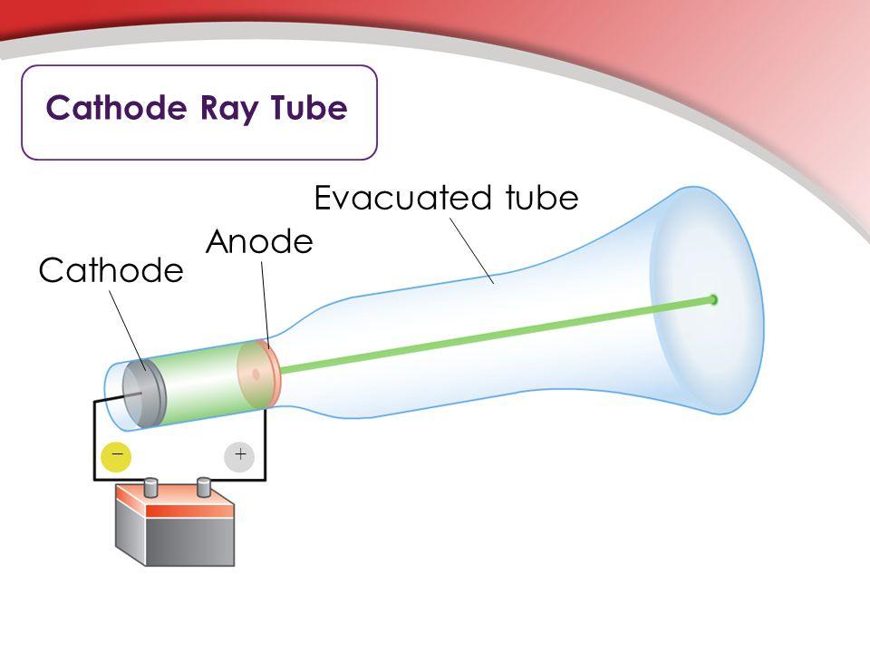 Cathode Ray Tube Battery Evacuated tube Cathode Anode −+