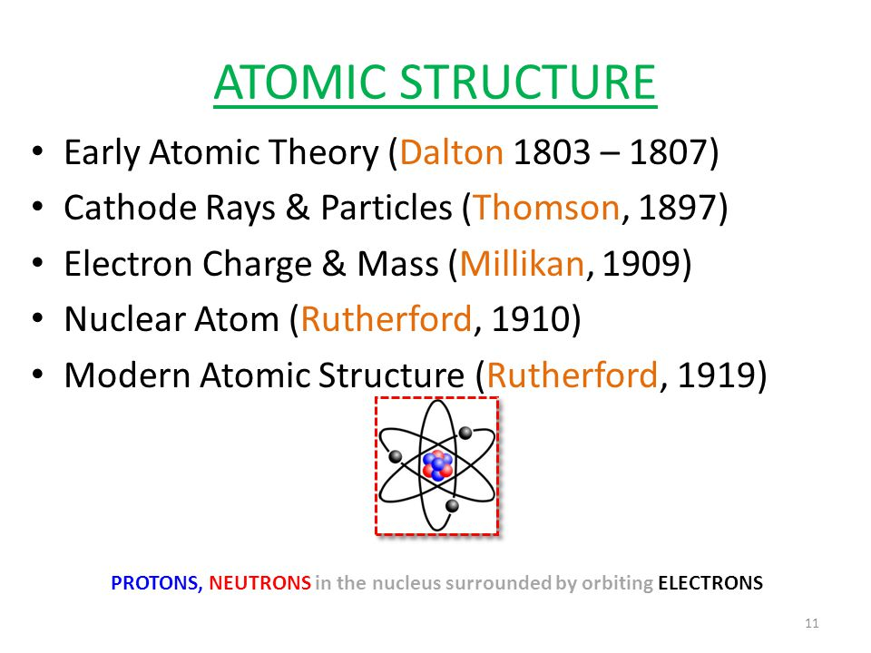 ATOMIC STRUCTURE 11 PROTONS, NEUTRONS in the nucleus surrounded by orbiting ELECTRONS Early Atomic Theory (Dalton 1803 – 1807) Cathode Rays & Particle