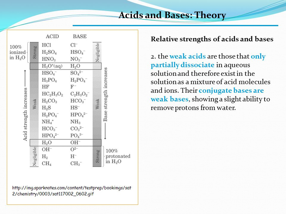 Acids and Bases: Theory Relative strengths of acids and bases 2.