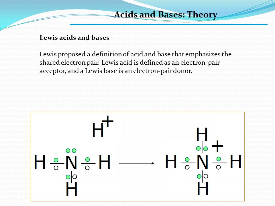 Acids and Bases: Theory Lewis acids and bases Lewis proposed a definition of acid and base that emphasizes the shared electron pair.